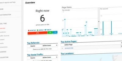 Google Analytics Example Realtime Traffic